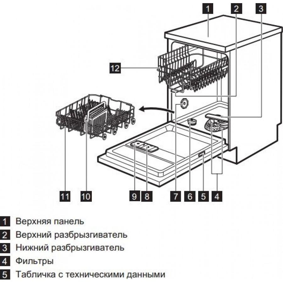 Посудомоечная машина Electrolux ESF9420LOW